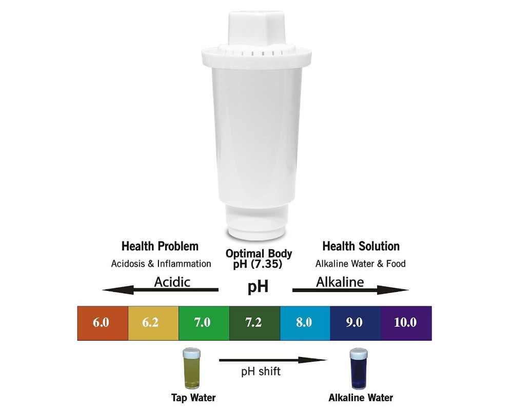 Щелочной фильтр для воды кувшин (WP6)-7 этап воды ионизатор призер для очистки увеличить уровень PH и обеспечивает низкий отрицательный ORP