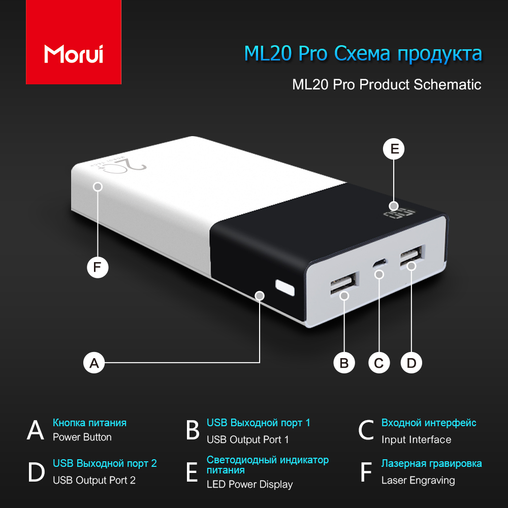 MORUI ML20 Power Bank 20000mAh Portable Charger Large Capacity Mobile Power with LED Smart Digital Display for Phones Tablet in Power Bank from Cellphones Telecommunications