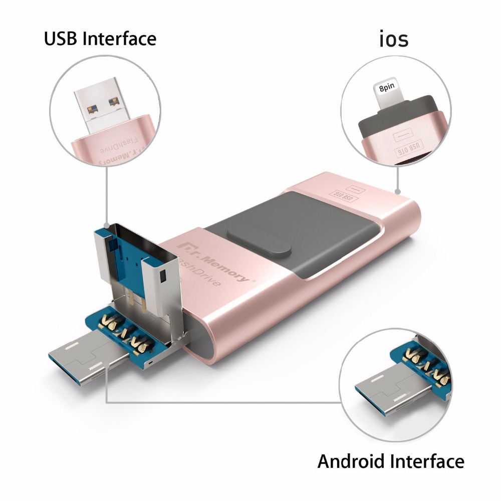 flash drive wiring diagram wire data schema u2022 usb stick wiring diagram usb stick wiring [ 1000 x 1000 Pixel ]