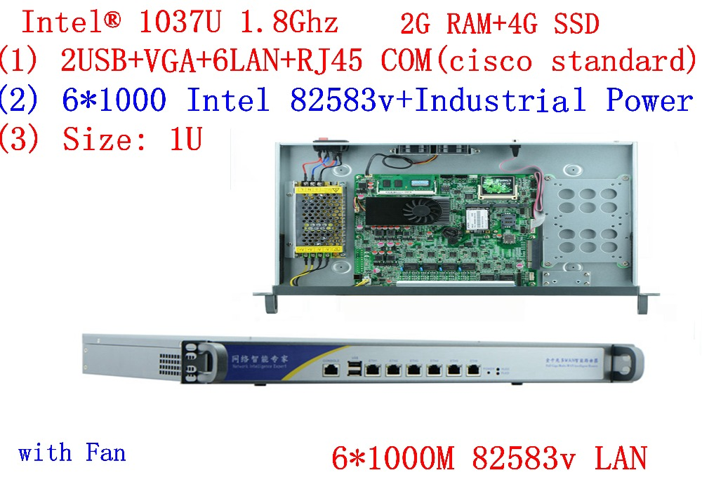 6*lan Network 1U Firewall Server PC C1037u 6*Gigabit 82583v 2G RAM 4G SSD Support ROS RouterOS Mikrotik PFSense Panabit Wayos