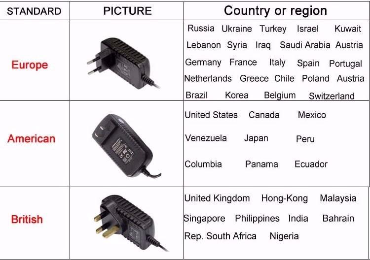 listrik standar HD gambar 01