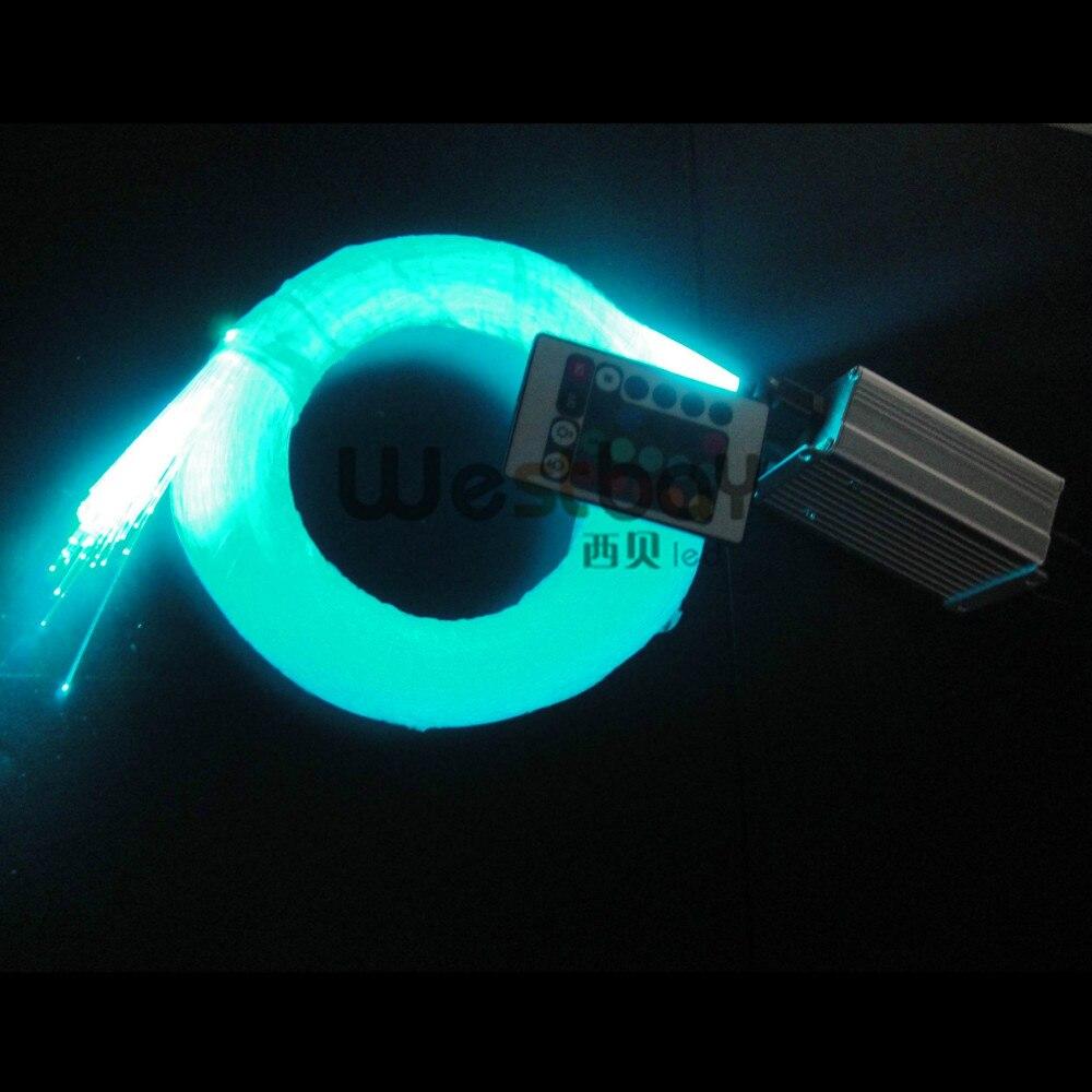 200 pièces 1.0mm 2 mètres de long fibre LED fibre optique scintillant étoile plafonnier + 5 W lumière illuminateur + IR télécommande contoller + 16 couleurs
