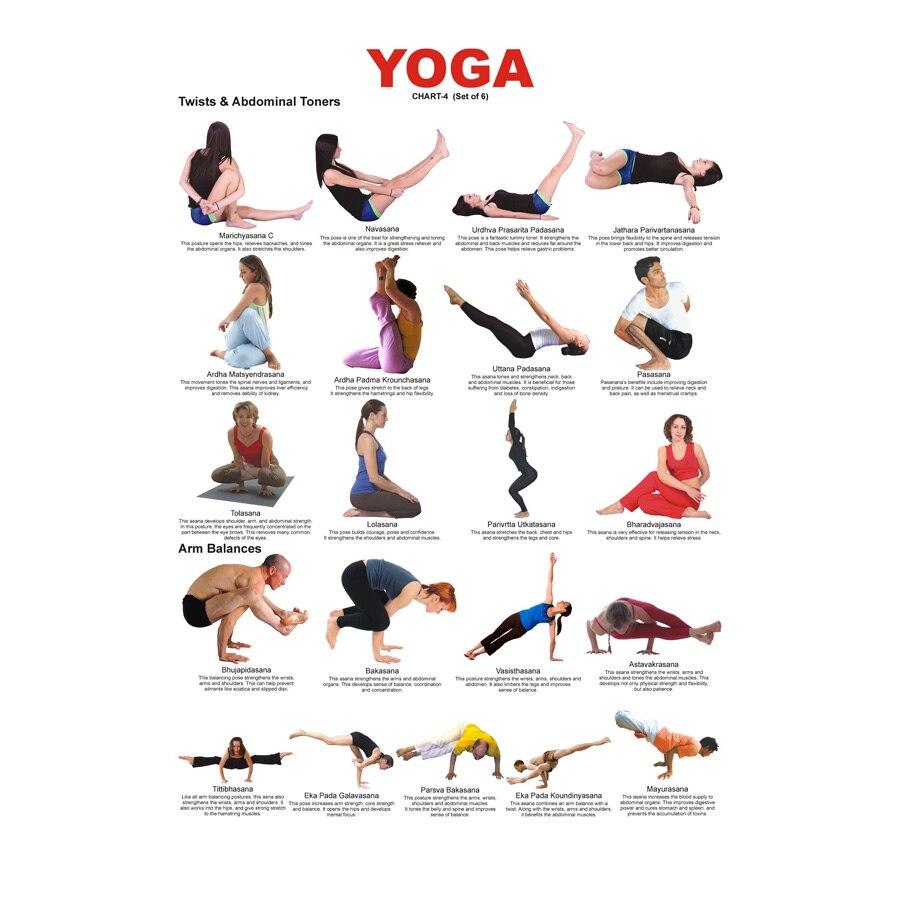 J0879 yoga exercise bodybuilding chart pop 14x21 24x36 for Housse ballon yoga