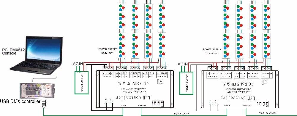 Fantastisch Dmx Beleuchtung Schaltplan Bilder - Der Schaltplan ...