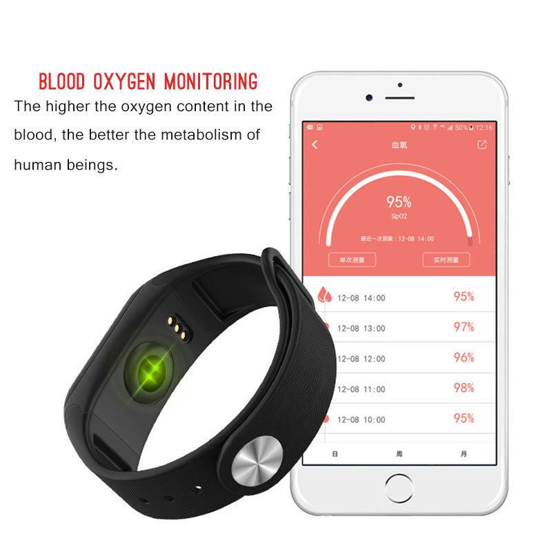 Image 5 - Blood Pressure Monitor Smart Tonometer Blood Oxygen Pulse Monitor Pulsometer Oximeter Heart Rate Meter Fitness Tracker wristband-in Blood Pressure from Beauty & Health