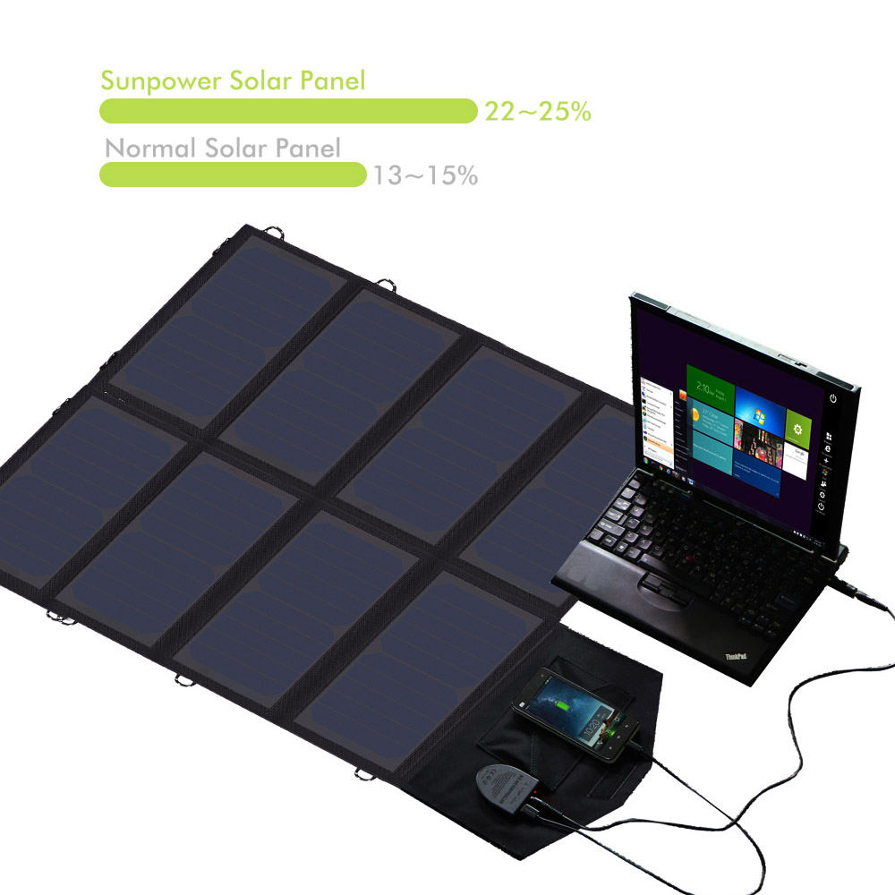ALLPOWERS 5V 18V 40W Solar Charger Foldable Solar Panel Chargers Use at Outdoors Charge for iPhone
