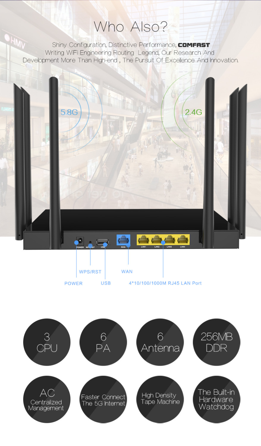 Comfast WR650AC 802.11 AC Up 1750Mbps Dual Band 2.4 + 5 GHz Gigabit WiFi Router Wi Fi Repeater 4 lan 1 wan Open dd wrt router