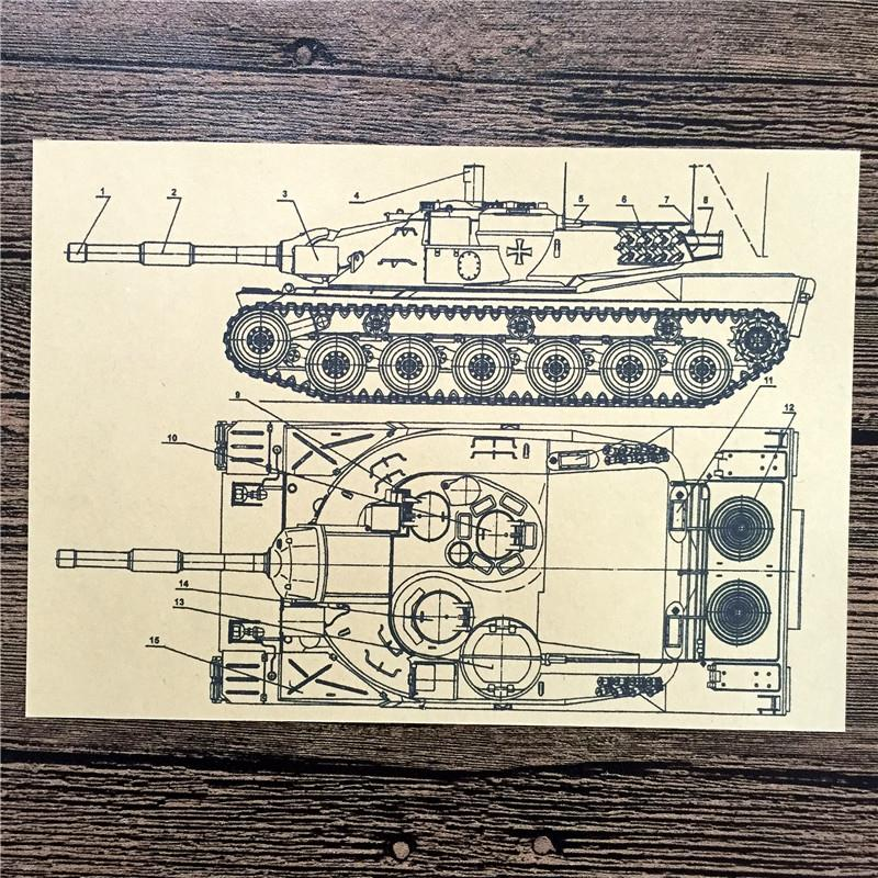 RMK-072 back to the future kraft paper British tanks function diagram wallpaper art poster pictures for bathroom 42x30 cm