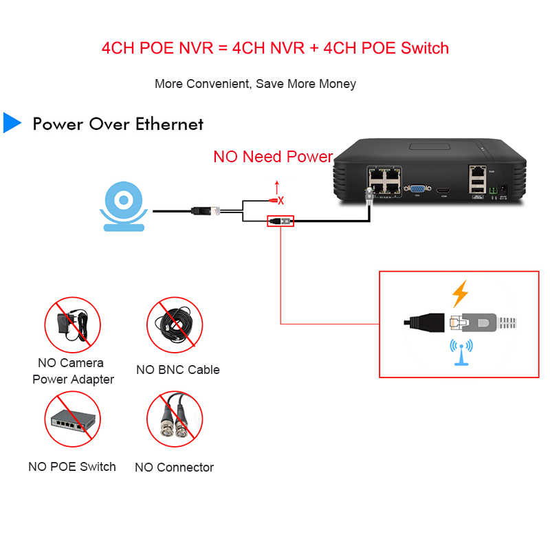 Techage 4CH 1080 P HDMI NVR комплект POE CCTV системы 720 P 1.0MP IP камера IR ночного видения Открытый безопасности Набор для наблюдения 1 ТБ HDD