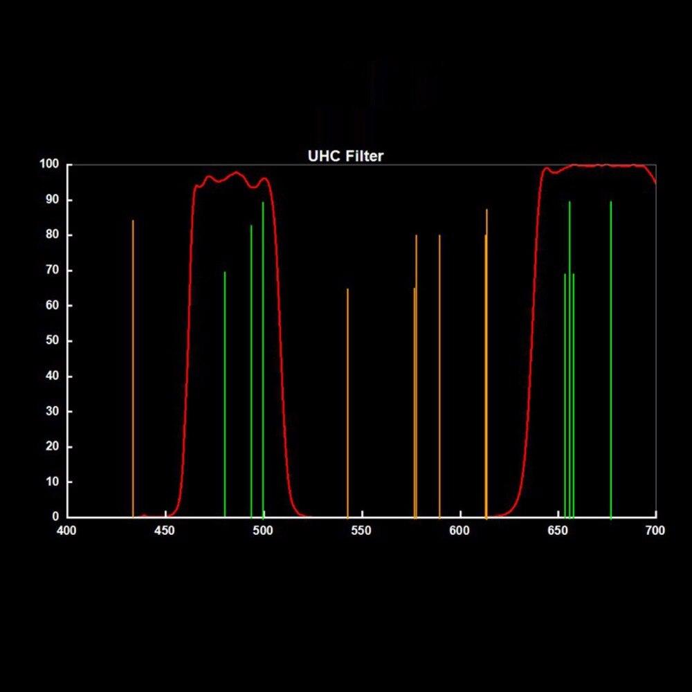 Svbone filtre UHC de 2 pouces pour l'observation du télescope d'objets du ciel profond astronomie jumelles monoculaires télescope F9131B - 6