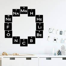 Beauty chemical elements Wall Art Decal Decoration Fashion Sticker For Living Room Kids Decals naklejki