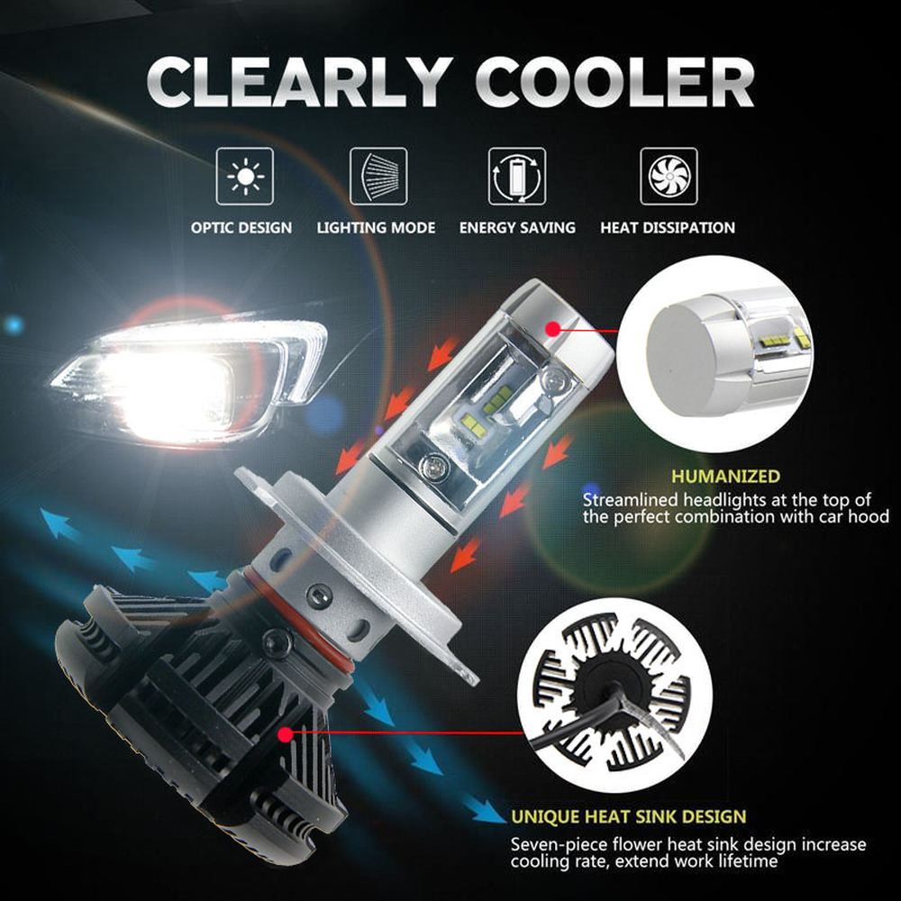 LED Car Headlight Bulb H4 H7 H11 H1 H3 H8 H9 9005 9006 12V 12000LM LED Auto Lamp For Volvo xc60 xc90 s60 s80 v40 v70 v50 in Car Headlight Bulbs LED from Automobiles Motorcycles