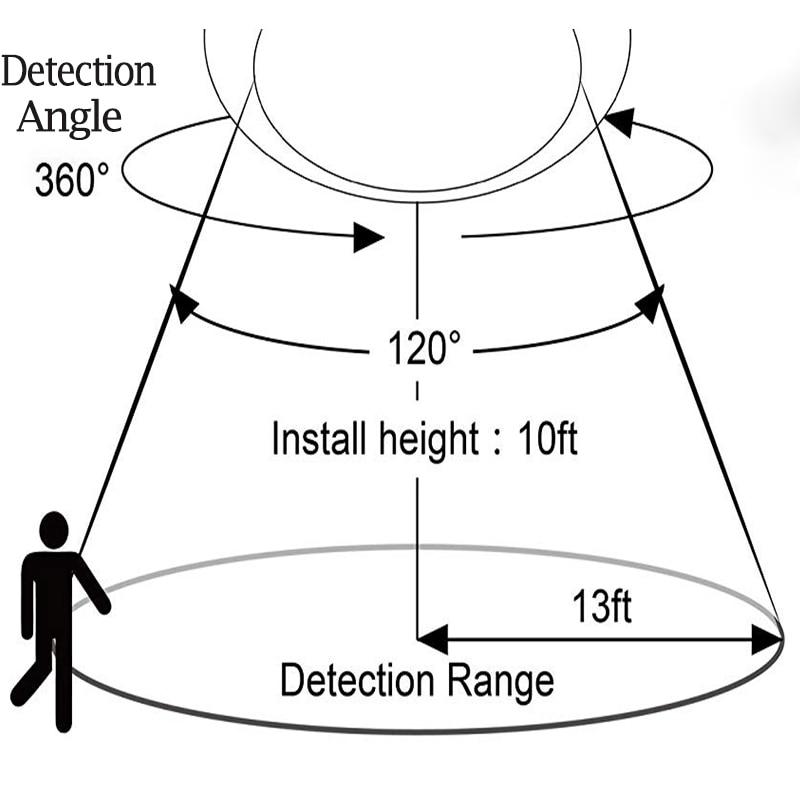 Image 2 - Night light Lamp with Motion Sensor Light Bulb Led Night lampara PIR Sensor Smart 5W 12W 18W 220V  Ceiling Fixture Bedroom Aisle-in LED Night Lights from Lights & Lighting