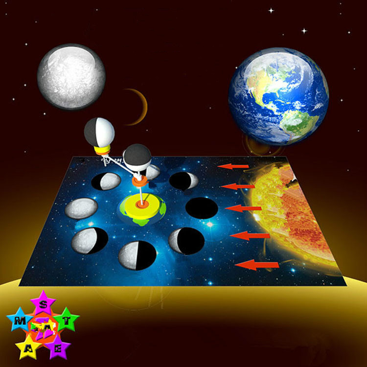 Physics DIY Assembling Lunar Phase Genesis Scientific Experiment Handmade Materials Teaching Resources Invention Science