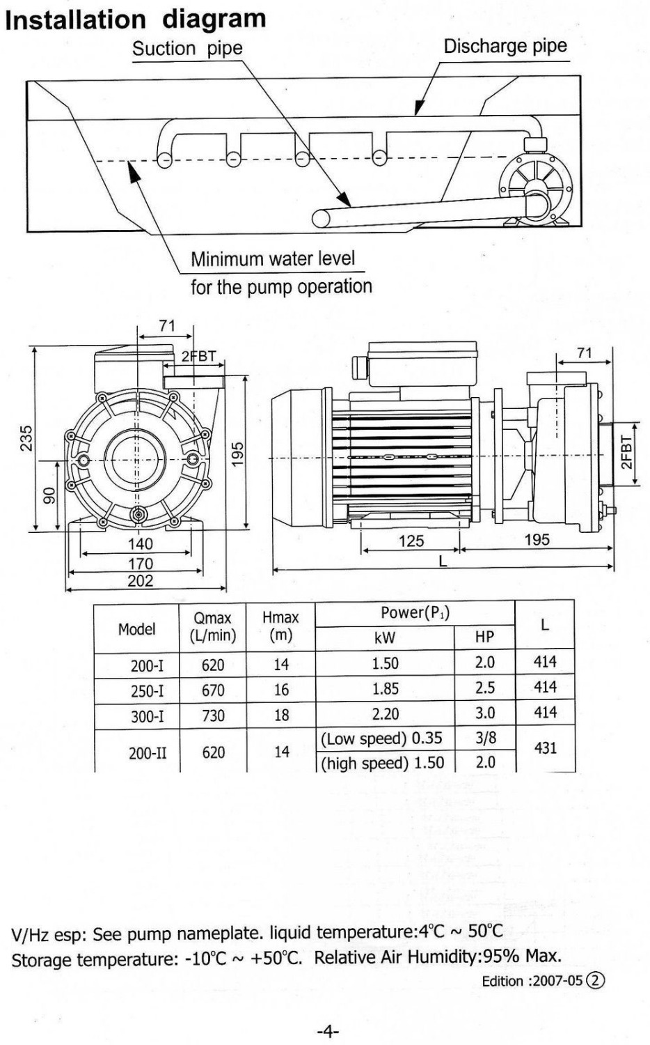 Waterway 56 Pump Wiring Diagram New Small Air Cooled Engine Diagram ...