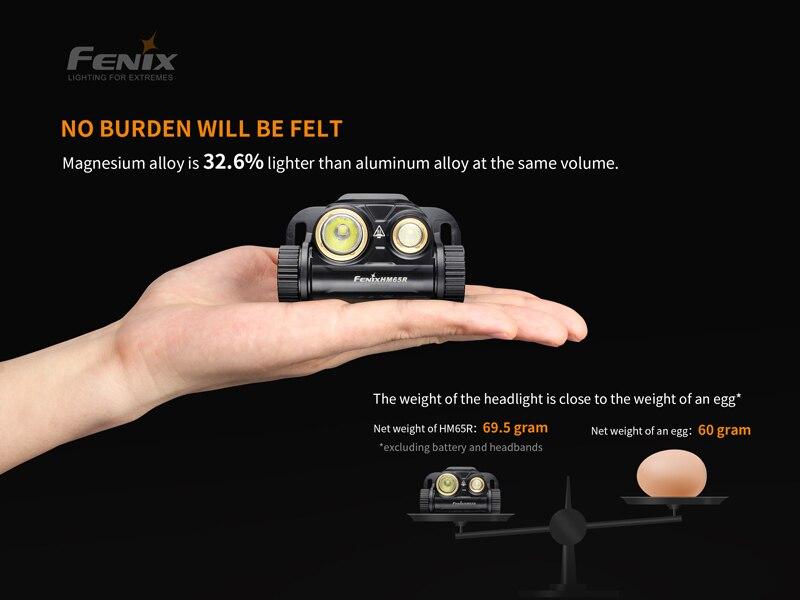 Fenix HM65R 1400 Lumens Headlamp (12)