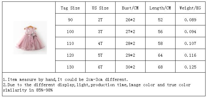 HTB13CqLXcvrK1Rjy0Feq6ATmVXaV Lace Little Princess Dresses Summer Solid Sleeveless Tulle Tutu Dresses For Girls 2 3 4 5 6 Years Clothes Party Pageant Vestidos