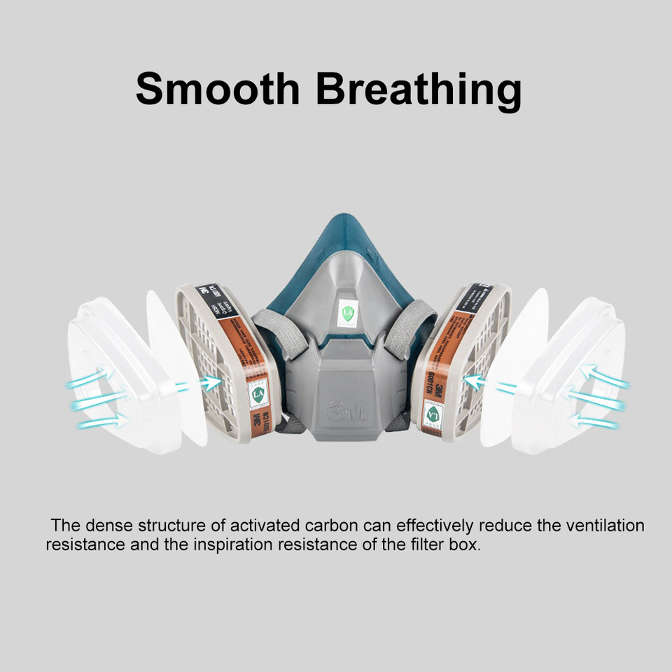 3m ventilation mask