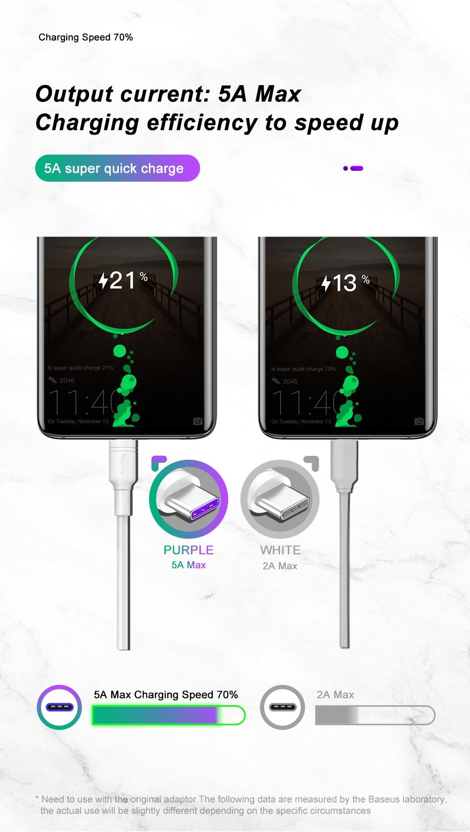 Baseus TypeC Cable 5A for Fast Charging Huawei [CATSH-B02] Pakistan brandtech.pk