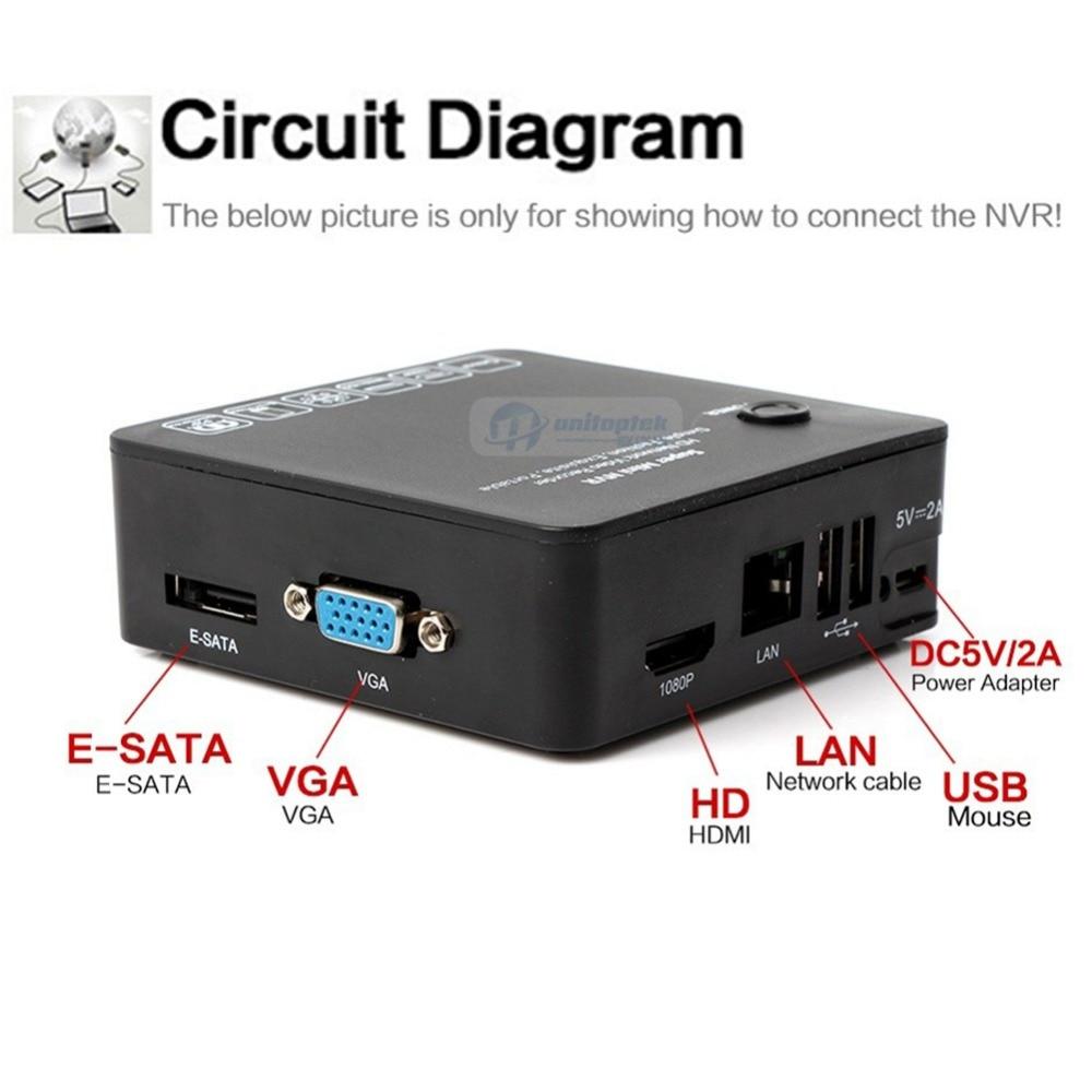 Super Mini NVR 4CH 8CH FOR Full HD IP Camera Network Video Recorder ...