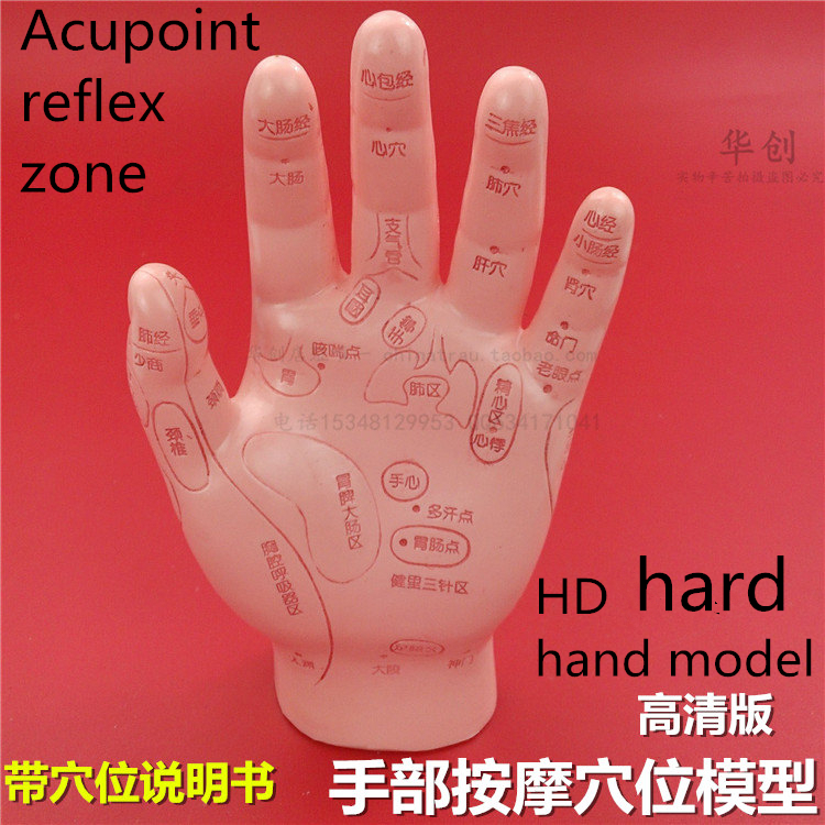 Acupuncture In Palm - Acupuncture Acupressure Points