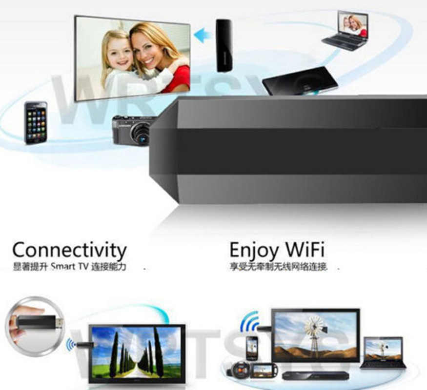 TV WLAN LAN Adapter Wireless Wi-Fi USB 02.11 abgn standard with date rate up to 300M for Samsung Smart TV WIS12ABGNX WIS09ABGN