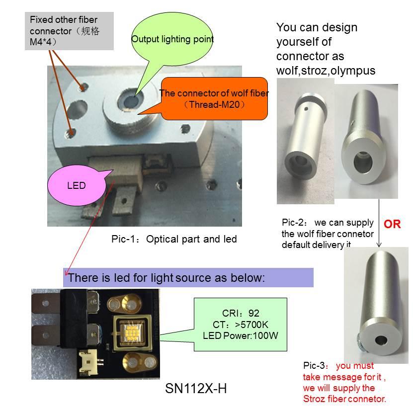 Le 120 W LED fiber de boîte d'éclairage module avec 5700 K CRI> 92 microcsope led lampe contrôleur clavier LCD affichage SN2125H