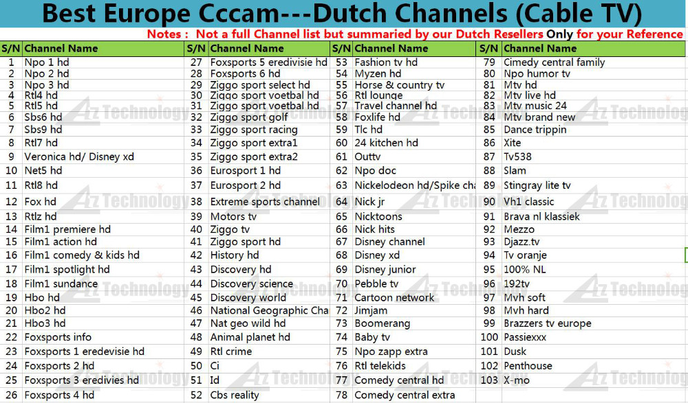 Dutch-Channel-Cable