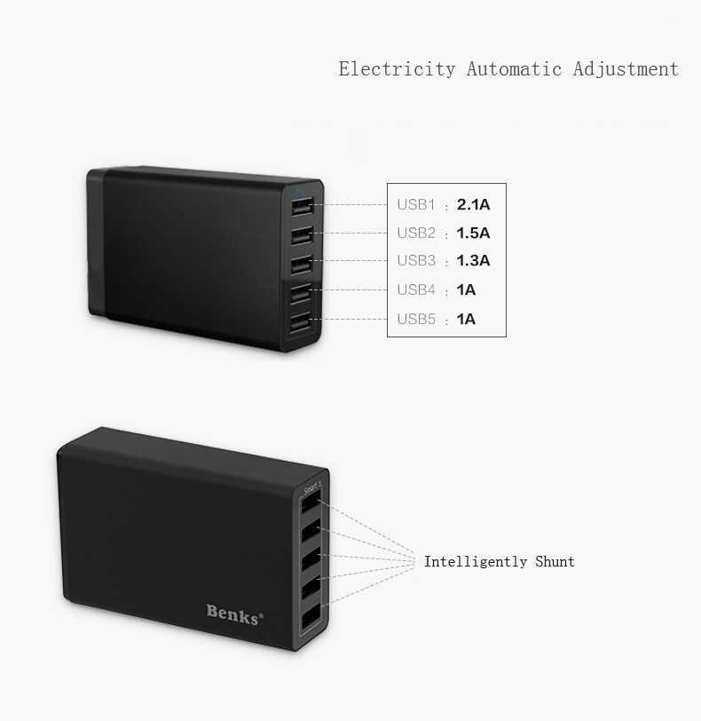 الأصلي Benks 5 USB ميناء محول شحن للسفر ل Xiaomi Redmi ملاحظة 3 سريع شحن الذكية متعددة الوظائف شاحن العالمي