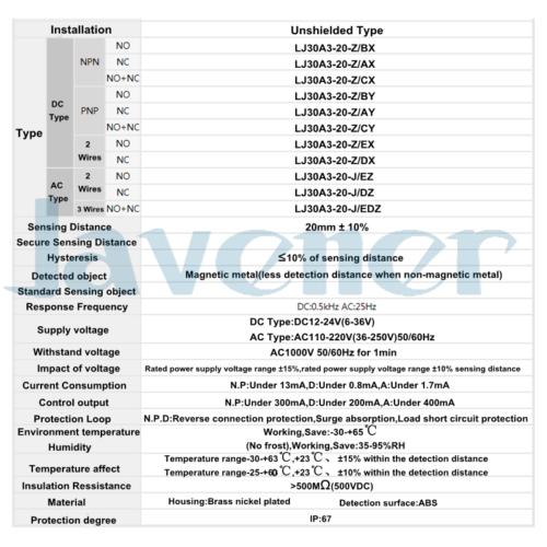 Pnp Sensor Wire Diagram Electrical Wiring Diagrams