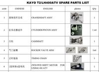 cam shaft /crank shaft /cylinder /piston/rings/pin/timing chain/rocker arm for KAYO T2/2WD/4WD SHIFT MOTOR FOR LINHAI 400ATV