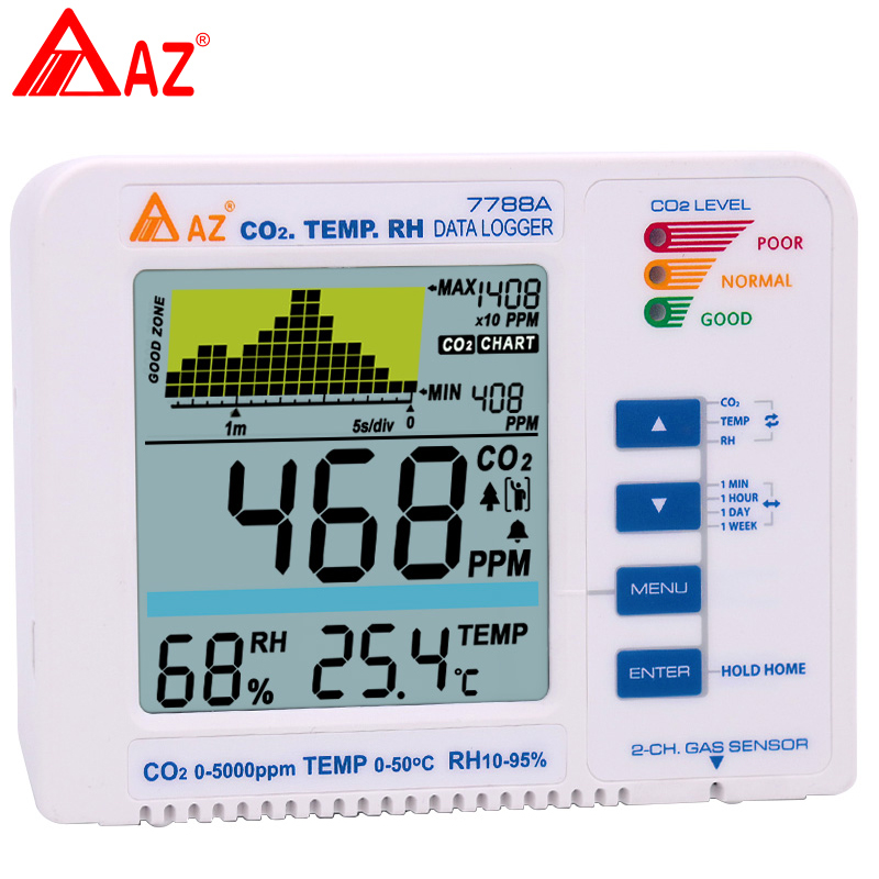 AZ7788A CO2 Gas Detector Desktop Carbon Dioxide Datalogger Range 9999ppm Air Quality Temperature RH Meter alarm trend record