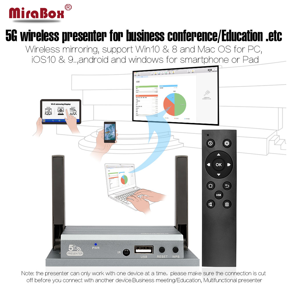 MiraBox VGA HDMI WiFi Display For iOS Android Windows 10 Mac OS Airplay Miracast DLNA VGA HDMI WiFi Display With IR Controller v5i smartcast hdmi dongle supports dlna miracast airplay white silver
