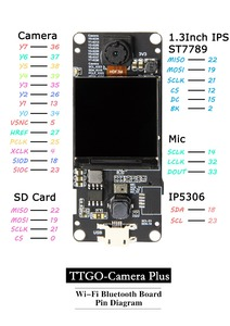 Image 5 - Lilygo®Ttgo T Camera Plus ESP32 DOWDQ6 8 Mb Spram Module Camera OV2640 Màn Hình Hiển Thị 1.3 Inch Camera Sau
