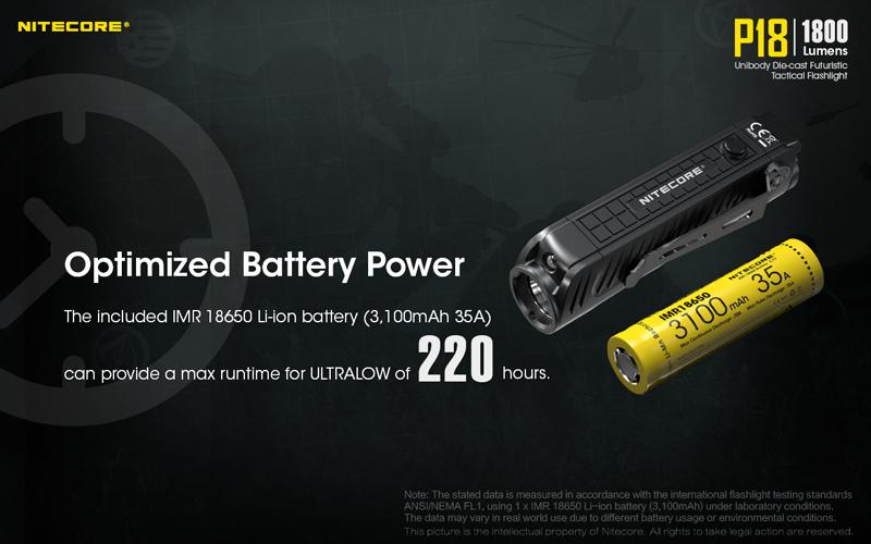 1800 Lumens Nitecore P18 Tactical Flashlight (11)