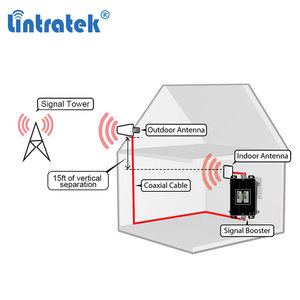 Image 5 - Lintratek 2G Gsm Cdma 850 3G 2100 Mhz Wcdma Umts 2100 Mhz Dubbele Band Mobiele Telefoon Signaal Booster verbeteren Repeater Versterker #7