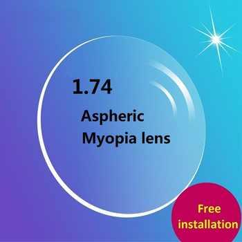 1.74 aspherical brand super thin CR-39 resin eyeglasses lenses ultraviolet reflective wear resistant coating green film lenses - DISCOUNT ITEM  25% OFF All Category