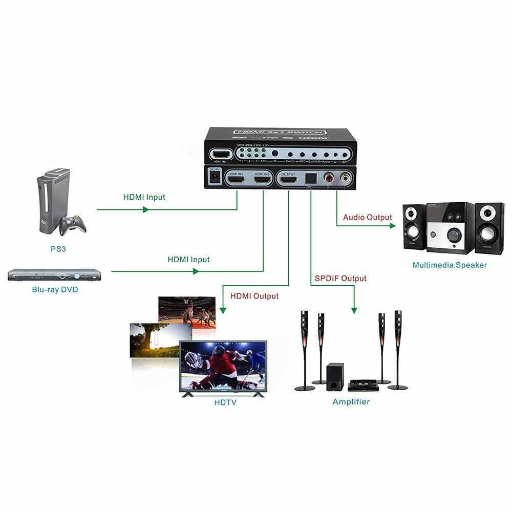3x1 4 K HDMI Beralih Box 3 Dalam 1 HDMI Splitter Audio Extractor 3 Port HDMI Beralih HDMI 1.4 v Dengan Optical SPDIF & L/R Audio Out