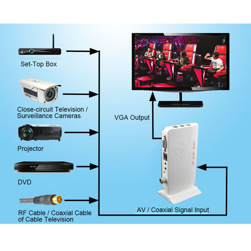 Portable LCD TV Box/Analog TV Tuner Box/CRT monitor Set Top Box ...