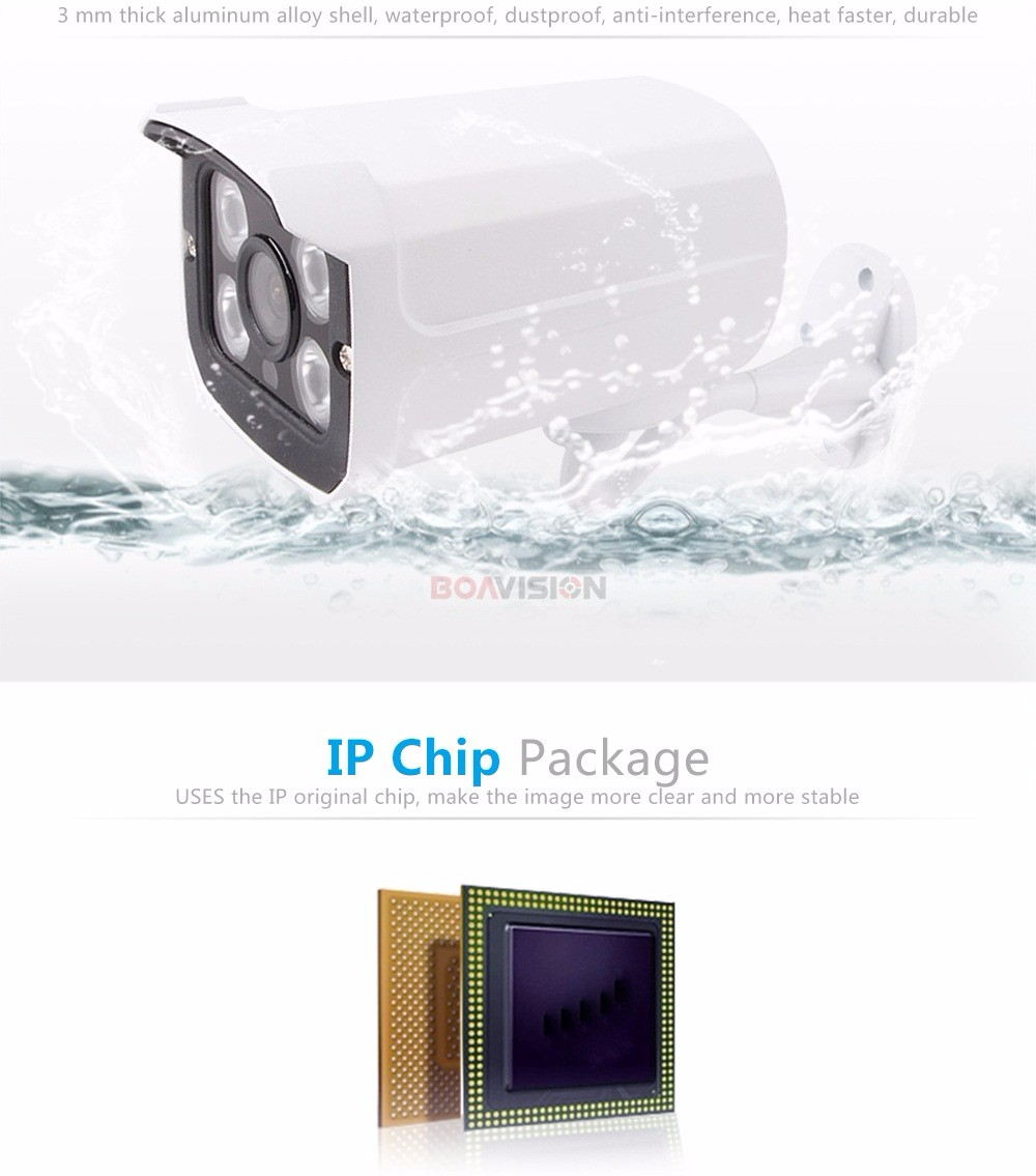08 1.0MP IP Camera
