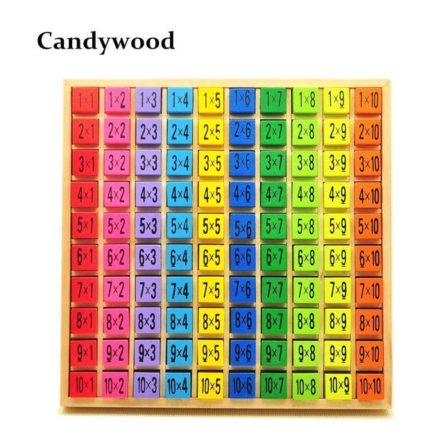 Enfants jouets ducatifs 99 table de multiplication for Table de multiplication de 13