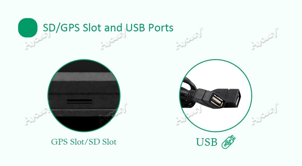 SDGPS Slot and USB Ports