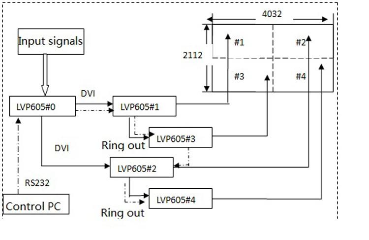 VDWALL LVP605 (2)