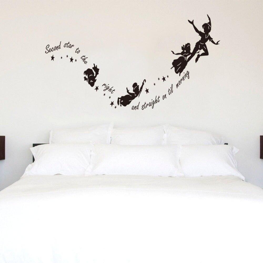 Tinkerbell Wall Murals Reviews - Online Shopping