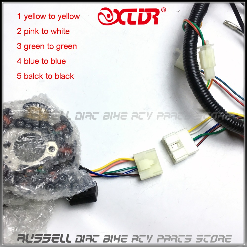 wire loom 150cc 200cc 250cc ,ignition coil,cdi engine startor