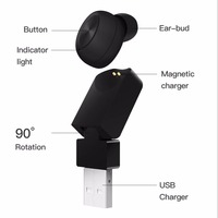 Portable Mini Wireless Bluetooth Headset With Magnetic USB Charger Stereo In Ear Earphone With Mic For