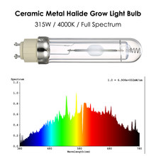 Lamp Bulb PGZ18-CMH Horticultural Halide Grow Light Bulb Full Spectrum CMH Lamp Bulb for Greenhouse Hydroponic Plant Growing(China)