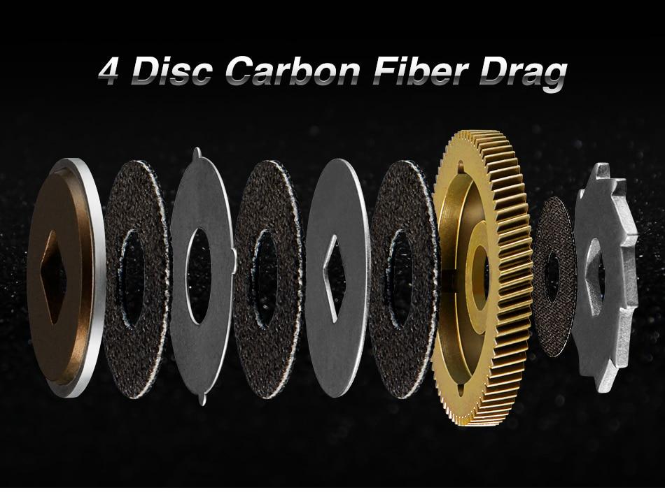 IOW Drag Carbon Verhältnisse 4