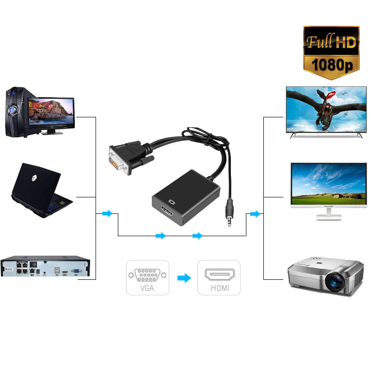 1080 HD High Resolution VGA TO HDMI Male to Female Converter Cable with Audio output Adapter for PC DVR to HDMI monitor