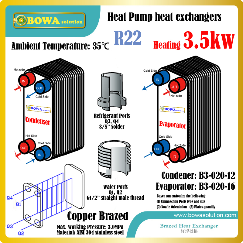 3.5KW heat pump water heater plate heat exchangers, including condenser B3-020-12 and evaporator B3-020-16 14kw r407c heat pump water heater heat exchangers including b3 050 18 as condenser and b3 050 30 as evaporator